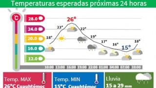 LLUVIAS, TORMENTAS Y ACTIVIDAD ELÉCTRICA EN LA CAPITAL DEL PAÍS